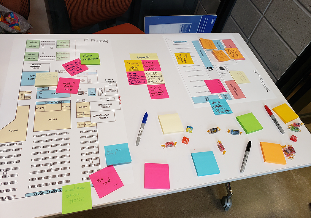 Space Planning UX Pop-Up Table