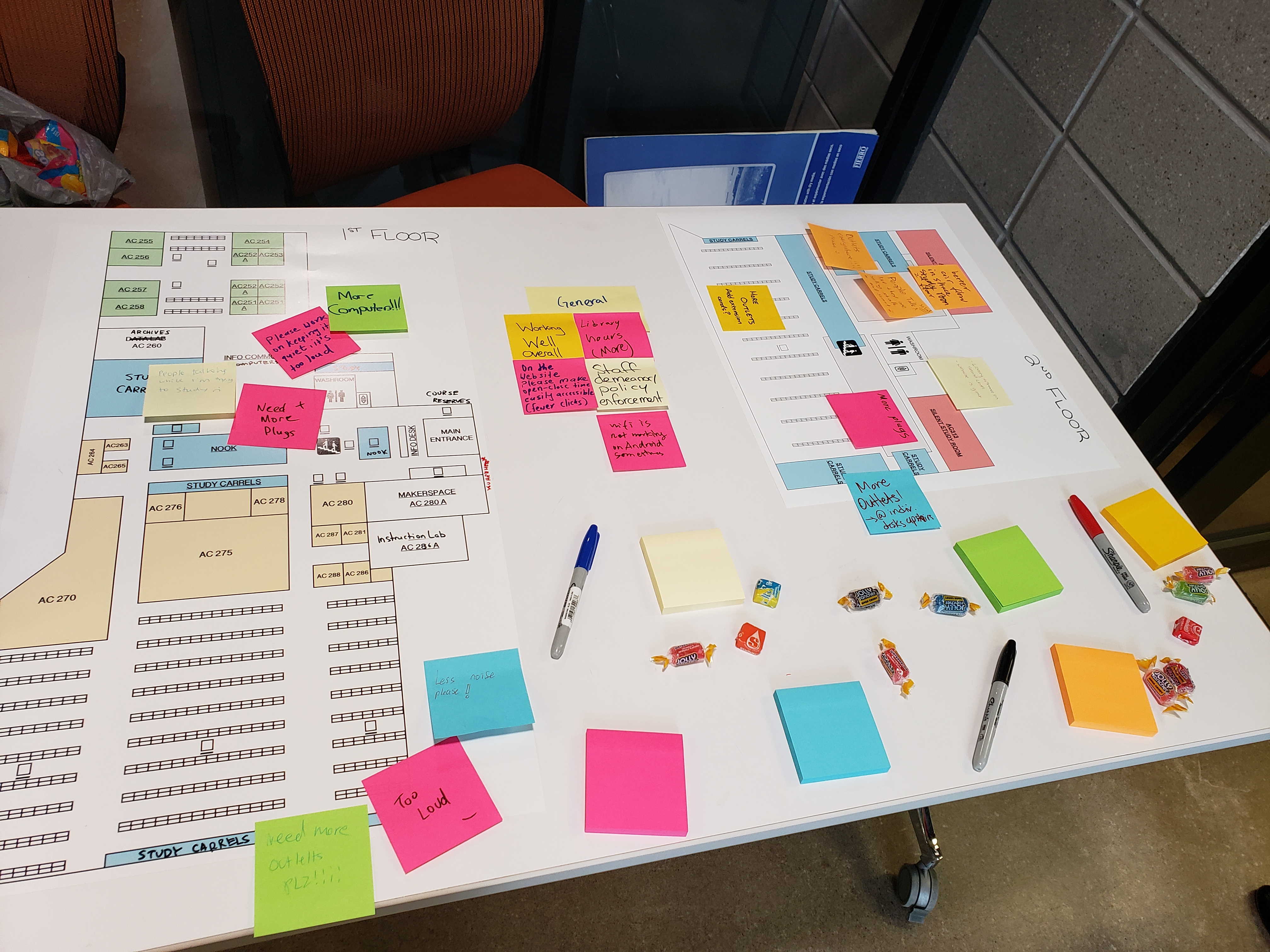 UX Pop-Up Table after 1 hour